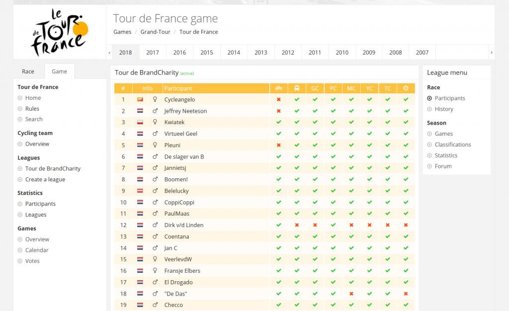 gra Tour de France